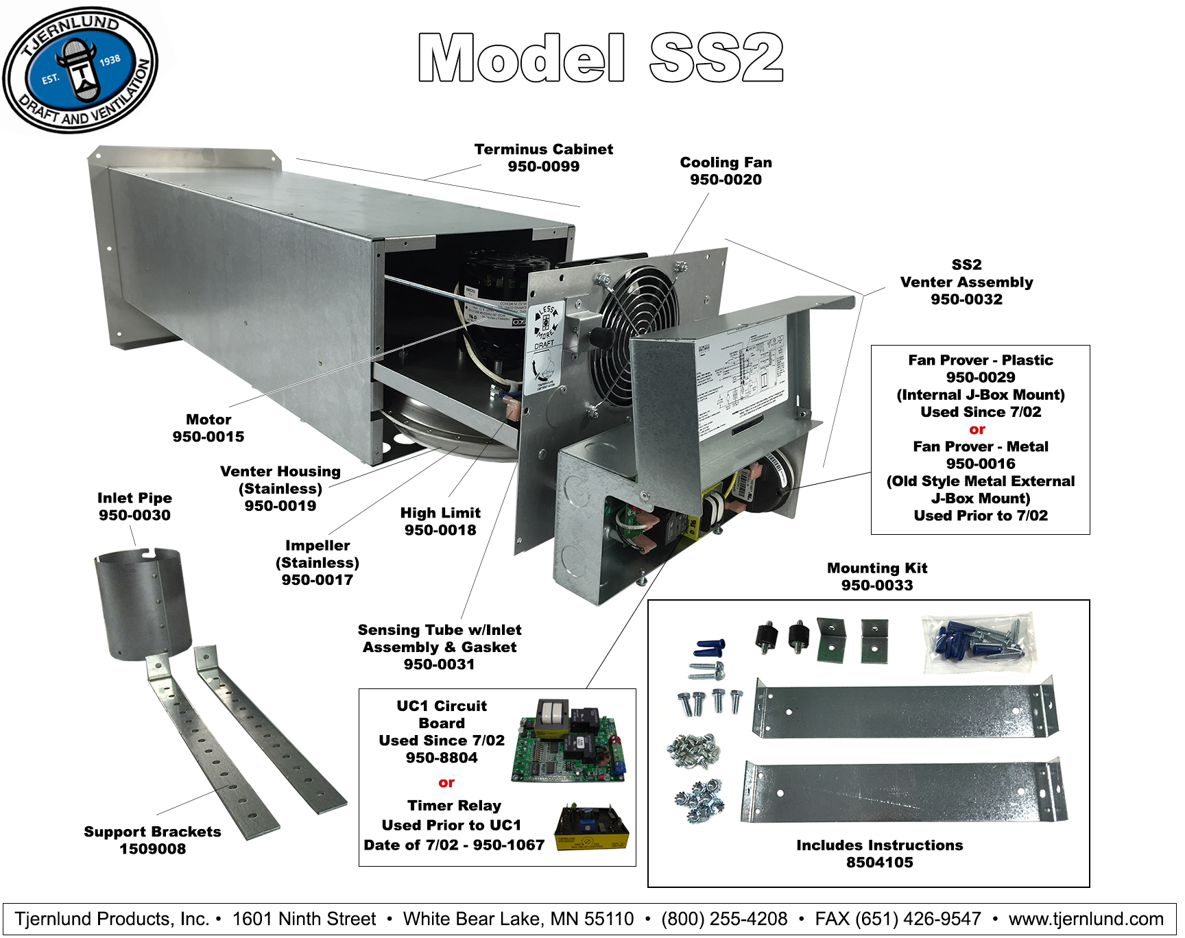 SS2 Components