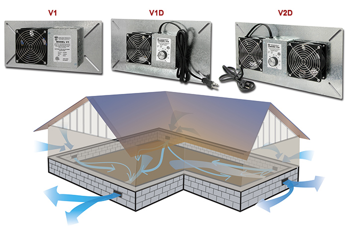 Constant Operation Helps Vent Radon, Treated Wood Off Gassing And Odors  That Might Otherwise Migrate Into Living Areas.